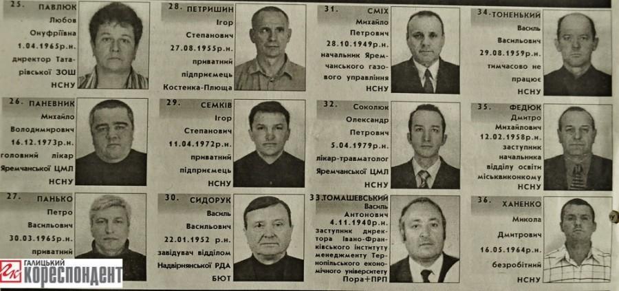 _2006 Обрані депутати міської ради