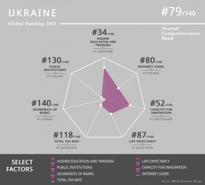 infografika_banki_1