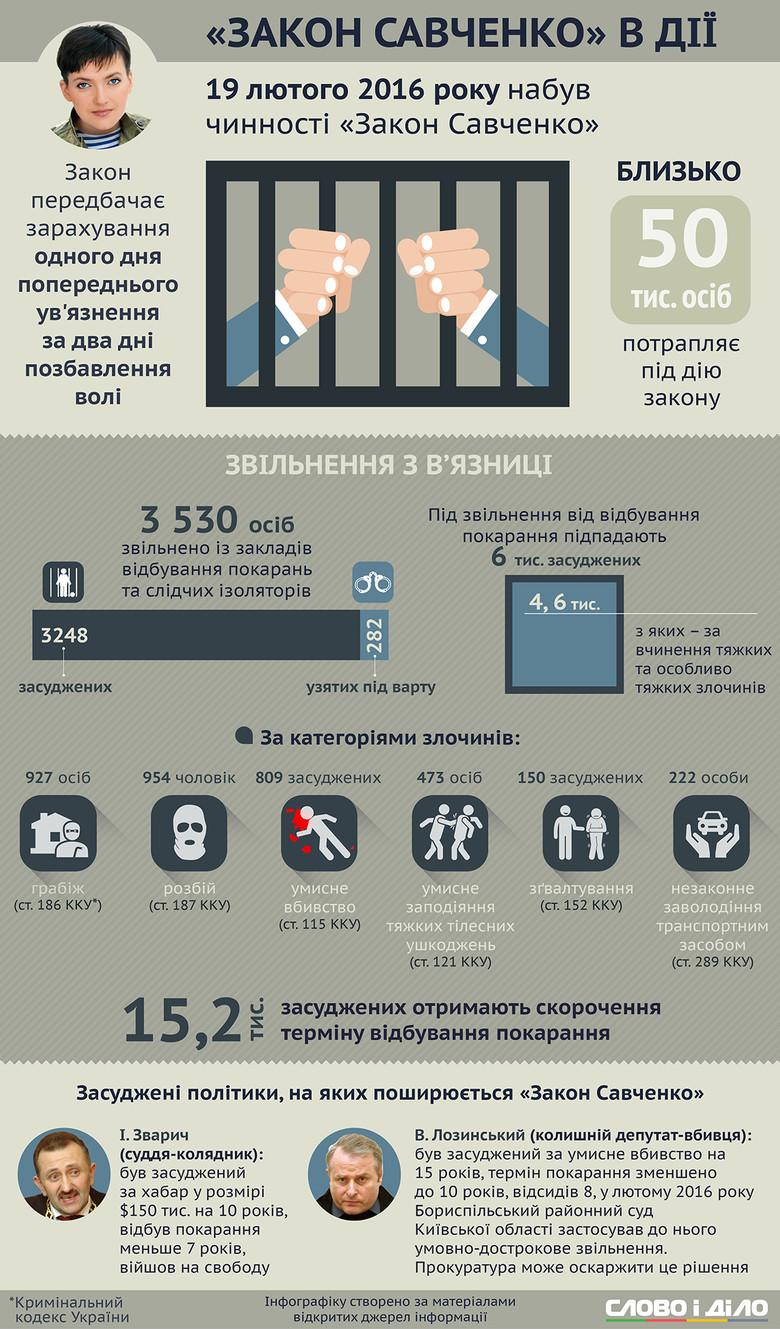 савченко копия на всякий случай