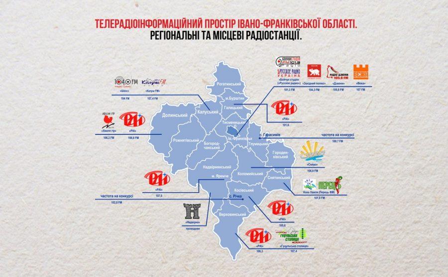 Представник Нацради в Івано-Франківській області оприлюднив свій звіт